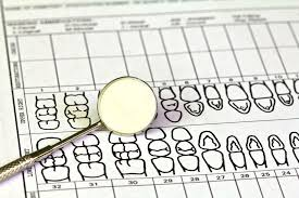 Teeth Numbers Chart Usa Human Dental Teeth Numbering System 3 Types Costa Rica