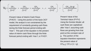 Dicounted Cashflow Statutory Fair Value 2 Discounted Cash Flow Dcf Method