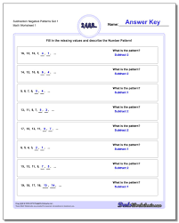 patterns with negatives number worksheet