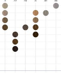 Koleston Perfect Innosense Colour Chart Color Id Hair Colour Additive Wella Professionals
