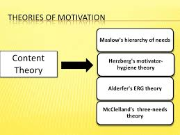 theories of motivation theories of motivation<br >content theory<br