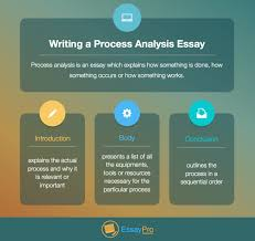 essay on writing process process analysis essay topics outline example essaypro