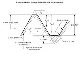 Metric Machining Tolerance Chart External Metric Thread Dimensions Chart