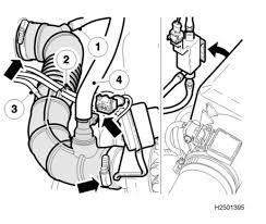 engine diagram 2001 volvo s40 1 9 turbo wiring diagram for you • engine diagram 2001 volvo s40 1 9 turbo images gallery
