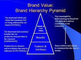 global companies essay brotherhood