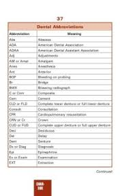 Dental Abbreviations For Charting Veterinary Dental