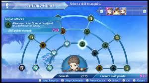 Xenoblade Chronicles 2 Affinity Chart Xenoblade Chronicles 2 Affinity Chart Guide Best Affinity