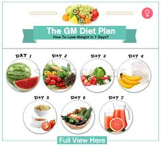 Diet Chart For A Child Of 12 14 Years Gm Diet Plan 7 Day Meal Plan For Fast Weight Loss
