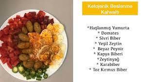 Ketojenik Diyet İle Kahvaltı @yasamadairtv - YouTube