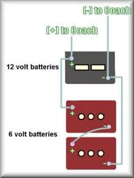 battery bank wiring diagrams 6 volt 12 volt series and 9mix6and12vlotbatteries