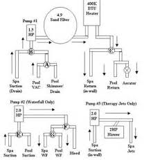 similiar dynamo pool filter valves diagram keywords pool pump motor wiring diagrams likewise hayward pool sand filter