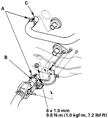 Repair guides heating and air conditioning heater core rh 1998 honda civic engine diagram 1997 honda civic engine diagram