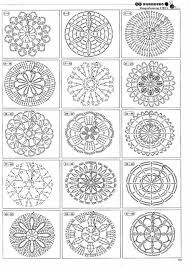 Crochet Circle Pattern Inspiration New Pattern Crochet 48 Patterns To Crochet IQNJXHC Crochet And Knit