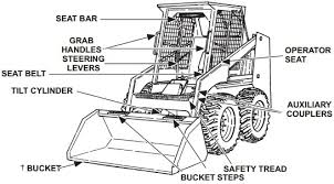 bobcat 642b skid steer loader service repair manual steering Bobcat Hydraulic Schematic seat bar,grabhandlessteeringlevers,seat belt,tilt cylinder,bucket,operator seat, bobcat t190 hydraulic schematic