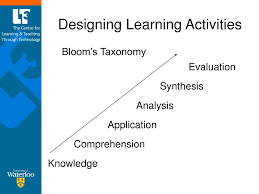 Designing Learning Activities Ppt Designing For Student Engagement Creating Learning