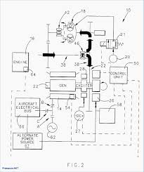 Magnificent stamford generator wiring diagram gallery electrical beautiful