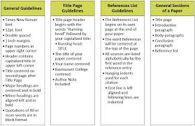 sample apa format title page formatting apa guide rasguides at rasmussen college