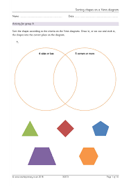 Sorting 2d Shapes Venn Diagram Ks1 Ks2 Properties Of Shapes Recognizing Naming And Describing