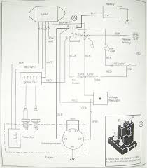 ezgo wiring diagram wiring diagrams