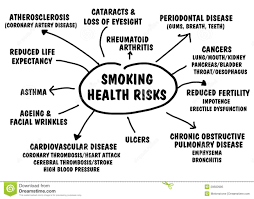 smoking health risks royalty stock photo image  royalty stock photo smoking health risks