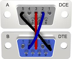 db9 serial cable wiring diagram images wire rs232 wiring diagram 3 wiring diagrams for car or truck