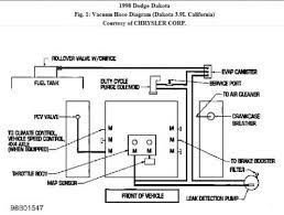 2000 dodge durango 5 2l wiring diagram wiring diagram for you • 2000 dodge durango 5 2l wiring diagram diagrams wiring 2000 dodge durango fuse diagram 2002 dodge durango ac diagram