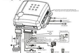 chapman security system wiring diagram chapman wiring car security system wiring diagram wiring diagrams