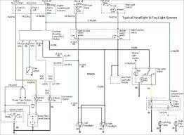 m75 snowdogg plow wiring harness wiring diagram expert snowdogg plow wiring harness data diagram schematic m75 snowdogg plow wiring harness
