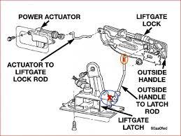 latest 2000 jeep wrangler parts diagram engine wiring for diagrams latest 2000 jeep wrangler parts diagram door lock wiring diagrams schema latch 4