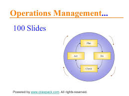 operations management model and diagrams by drawpack c flickr