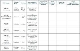 Workout Plan Sheet Master Training Plan Template Training Implementation