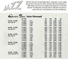 La Bella String Tension Chart Dr Sunbeams Vs Dr Legend Flatwounds Talkbass Com