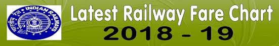 Indian Railway Fare Chart 2018 19 Pdf Indian Railway Hand Held Terminals Htt For Ttes