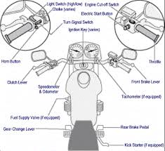 motorcycles 101 anatomy engine types and drive > my life explored