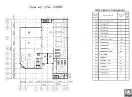 Схема проекта автосервиса