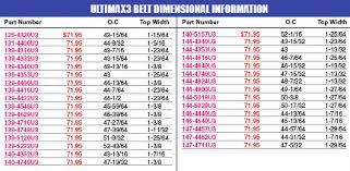 Snowmobile Drive Belt Chart Belts Clutch