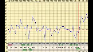 Pregnant With A Boy Pcos Long Cycle Rocky Temperatures