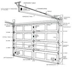 what size extension spring for garage door installing a new garage door full size of garage