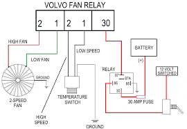 wiring diagram for electrical radiator fan the wiring diagram bmw e36 cooling fan delete mod wiring diagram