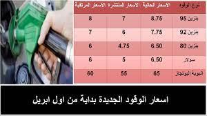 تعرف على أسعار البنزين الجديدة في مصر ابريل 2020 بعد التغيرات الأخيرة