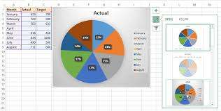 2d 3d Pie Chart In Excel Tech Funda