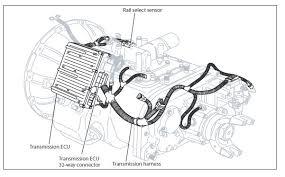 eaton transmission diagram eaton database wiring diagram images 2014 12 29 221953 eaton autoshift diagram rail sensor