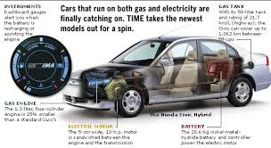 similiar hybrid electric car engine keywords using hybrid electric vehicles compared to gasoline powered vehicles