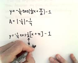 finding amplitude period horizontal and vertical shifts of a trig function ex 1 you