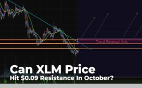 Can Xlm Price Hit 0 09 Resistance In October Traders