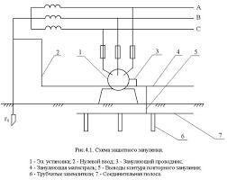 Реферат Действие электрического тока на организм человека  Как видно из рис 4 2 при обрыве нулевого провода при переходе электрического тока на корпус электроустановки ток короткого замыкания