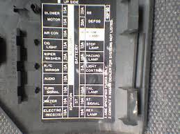 240sx fuse box diagram wiring diagram for you • s13 kick panel fuse diagram nissan 240sx forums 91 240sx fuse box diagram 91 240sx fuse box diagram