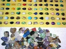 Rock And Gem Identification Chart Rock Mineral Educational Find Sort Identify Kit With