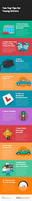 young driver insurance infographic