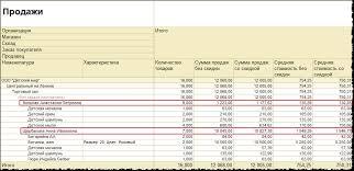 """Учет личных продаж по продавцам в С Розница Курсы по С Отчет """"Продажи"""""""